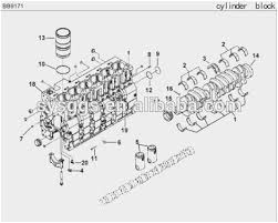 110cc engine diagram pretty chinese 110cc atv wiring diagram chinese 110cc engine diagram fresh zongshen atv wiring diagram zongshen wiring diagram site of 110cc engine diagram