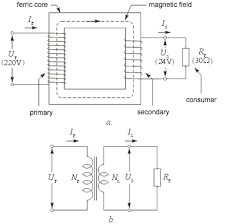 3 2 transformers components of electronic devices understanding electronics components chapter 03 3 7