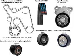 Dayco Serpentine Belt Chart 2011 Jeep Compass 2 0 Serpentine Belt Diagram No Ac Ricks