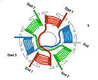 wiring diagram for 12 lead generator wiring image 12 lead stator wiring diagram tractor repair wiring diagram on wiring diagram for 12 lead