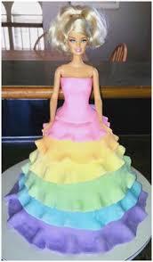 Cupcake Dolls Walmart Admirably Cupcakes Confetti Barbie Cake No4