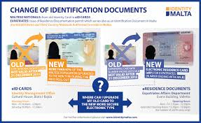 2015 The Old Only Identity Cards 31st Valid December Malta Id Until