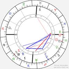 Johnny Cash Birth Chart Justin Timberlake Birth Chart Horoscope Date Of Birth Astro