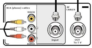 rf modulator hookup audio video switch box hook up diagrams