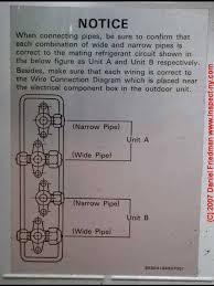air conditioners air conditioner data air conditioning heat photograph of a split system air conditioner c daniel friedman