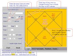 Ayurvedic Astrology Chart Birth Chart Birth Chart Free Vedic Horoscope Birth Charts