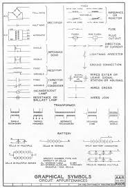schematic symbols chart electrical symbols on wiring and Common Wiring Diagram Symbols schematic symbols chart nm Electrical Schematic Symbols