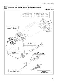 isuzu sel engine isuzu get image about wiring diagram diagram 1 9 isuzu engine diagram home wiring diagrams