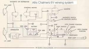 allis chalmers b volt wiring diagram allis allis chalmers wc wiring diagram allis trailer wiring diagram on allis chalmers b 12 volt wiring