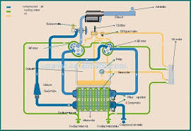 atlas copco diagram wiring diagrams best diagram further atlas copco ga 160 wiring diagram also ingersoll atlas copco log atlas copco diagram
