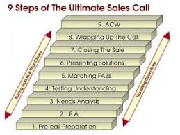 tele sales training tele sales training courses for uk call centres smes stuart