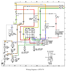 1977 ford f250 fuse box diagram wirdig