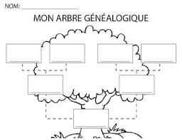 Family Tree Template French By Monsieur Dan Tpt