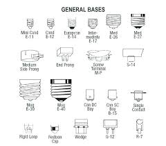 Led Bulb Types Chart Light Bulb Base Projectsurrenderone Online