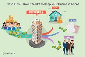 Because the water you drink matters. What Is Cash Flow And Why Is It Important