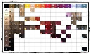 Rusk Deepshine Color Chart Pictures Rusk Deepshine Color