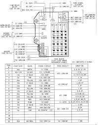 dodge dakota fuse box diagram wiring diagrams online