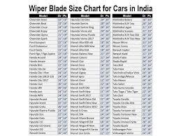 Honda Wiper Blade Size Chart