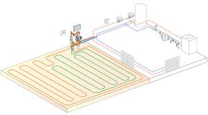 underfloor heating systems wiring diagrams images floor heating in floor heat wiring diagramfloorwiring harness diagram