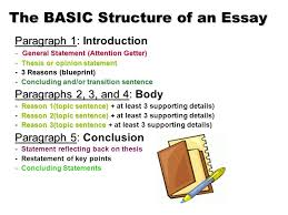 writing paragraph essays ppt video online  the basic structure of an essay