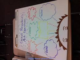 5 W S Anchor Chart Top 2nd Grade Lesson Plans The 5 Ws Second Grade Anchor