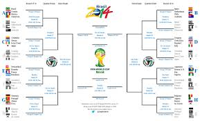 2014 Fifa World Cup Knockout Bracket World Cup Table