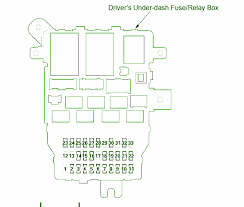 power window switchcar wiring diagram 2006 acura rl 3 5 fuse box diagram
