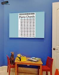 Piano Chord Chart Poster. Educational Handy Guide Chart Print For Keyb