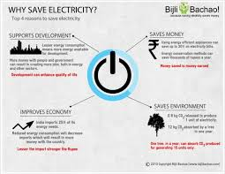 why bijli bachao save electricity bijli bachao  we should also save and pass the habit of saving to our next generation for a better present and future to learn more about how to save electricity