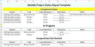 Sample Weekly Status Report Template Template Construction Project Status Report Template Excel Weekly