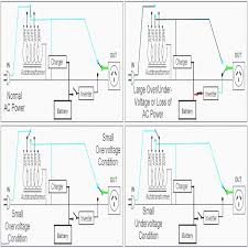 27 much more 480v to 120v transformer wiring diagram picture 480v to 24v transformer wiring diagram 27 much more 480v to 120v transformer wiring diagram wiring gallery images, size 850 x 850 px, source bweb me