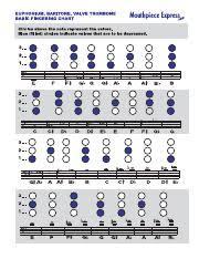 Baritone Fingering Bass Clef Euphonium Baritone Valve