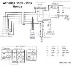 similiar 1985 honda 250 big red wiring diagram keywords 1984 honda 200x wiring diagram get image about wiring diagram
