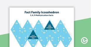 Fact Family Icosahedron 3 6 9 Multiplication And Division