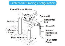 wiring diagram polaris booster pump wiring image polaris booster pump pb4 60 recommended on wiring diagram polaris booster pump