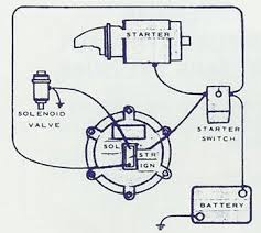 beam propane conversion wiring diagram wiring diagram propane carburetor adapters for generator conversions and smallbeam garretson 1501 l microvac switch for propane powered