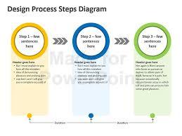 process flow diagram editable powerpoint presentation process flow diagram in ppap process flow diagram