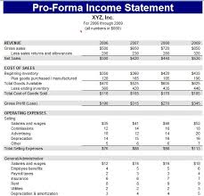 what is a proforma pro forma sheet under fontanacountryinn com