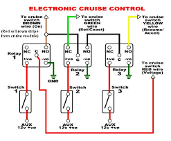 my mc phoenix com • view topic 23395 electronic cruise control i wired things this way when installing the cruise on my newer 2000 abs and it all functions as expected i e