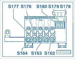 2000 vw beetle fuse diagram tropicalspa co 2000 vw beetle fuse panel diagram new box wiring schematic database co