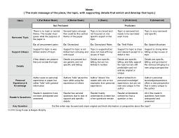 Persuasive Essay Rubric 2 6 Trait Writing Rubric Research Paper Cheap Essays