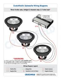4 ohm dual voice coil wiring diagram subwoofer diagrams 15 of subwoofer wiring diagrams and 4 ohm dual voice coil diagram roc arresting 5b47f23032fa4 all