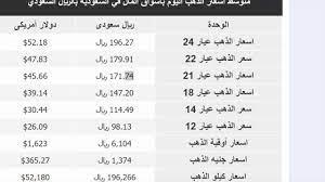 سعر الذهب في السعوديه اليوم الاثنين 6 ابريل 2020 في السعودية بالريال السعودي  - YouTube