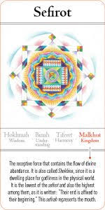 Kabbalah Birth Chart Calculator Gates In Time Live Kabbalah