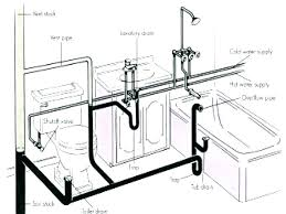how to rough in a toilet how to rough in plumbing for a bathroom basement bathtub