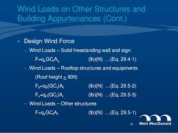 Wind_load