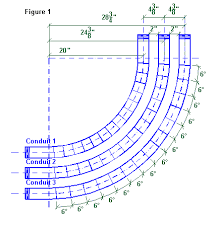 How To Bend Emt Conduit Chart Concentric Bends