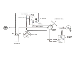 wiring diagram of automotive ignition system fresh wiring diagram Points Ignition Wiring Diagram wiring diagram of automotive ignition system fresh wiring diagram safety relay best basic od troubleshooting chevytalk