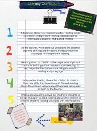academic achievement essay topics for ielts