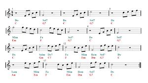beauty and the beast sheet music violin tab beauty and the beast sheet music guitar chords